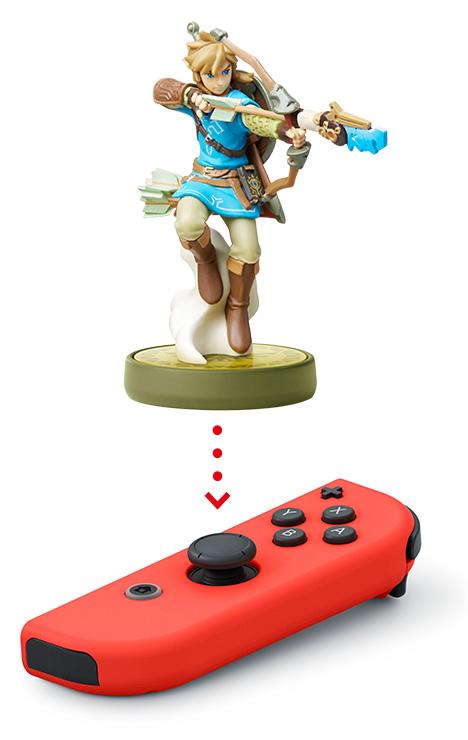 amiibo Nintendo Switch