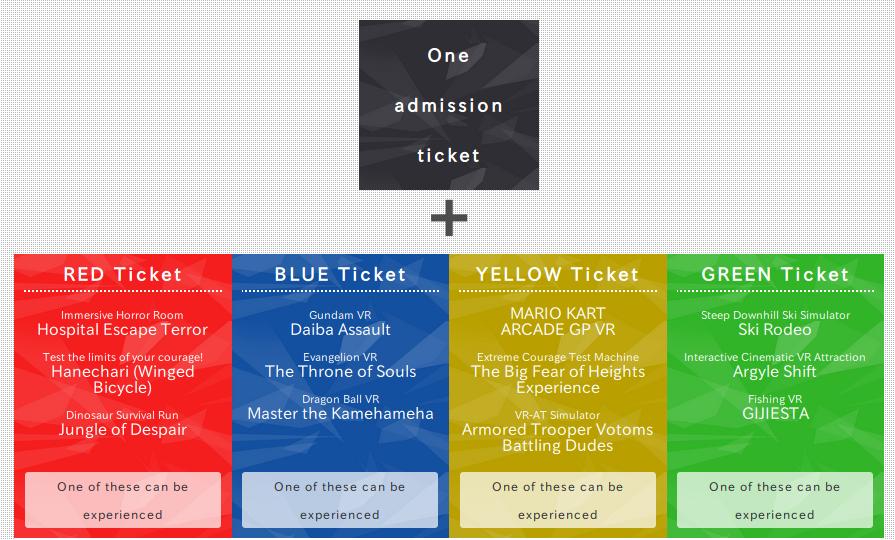 VR Zone Ticket System