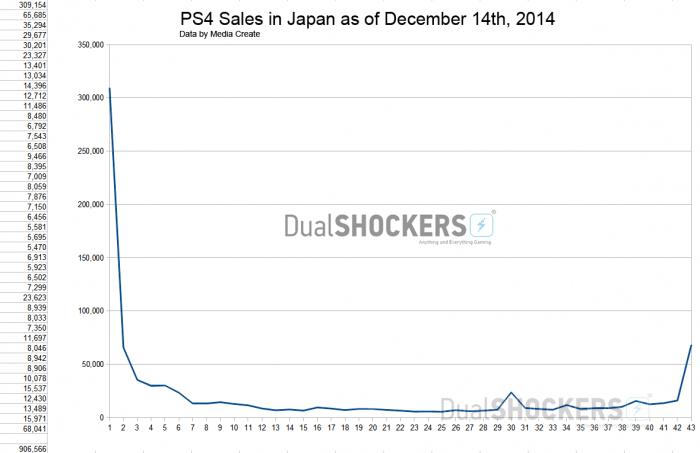 PS4_Japan_December_14_2014