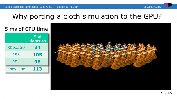 Ubisoft - Cloth Simulation ACU - GDC