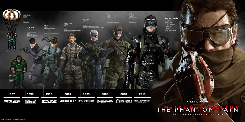 Metal-Gear-Snake-Timeline
