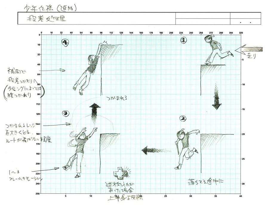 ICO disegno