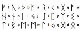 Fuþark antico