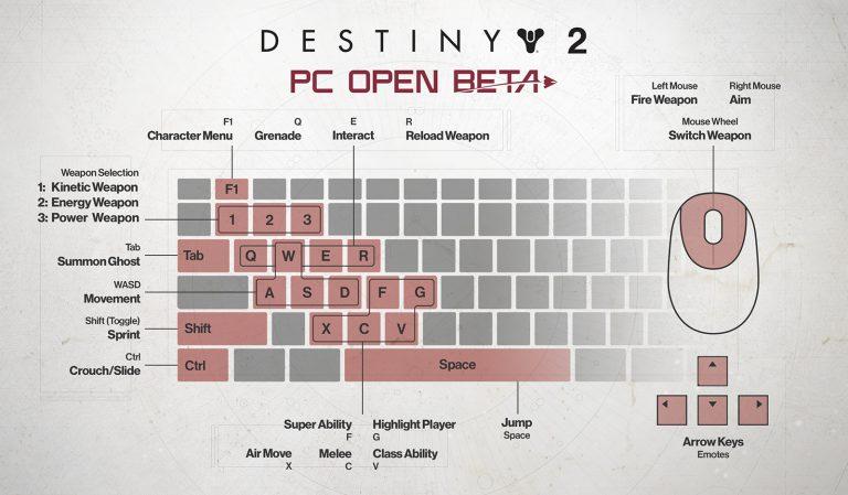 Beta pc di Destiny 2