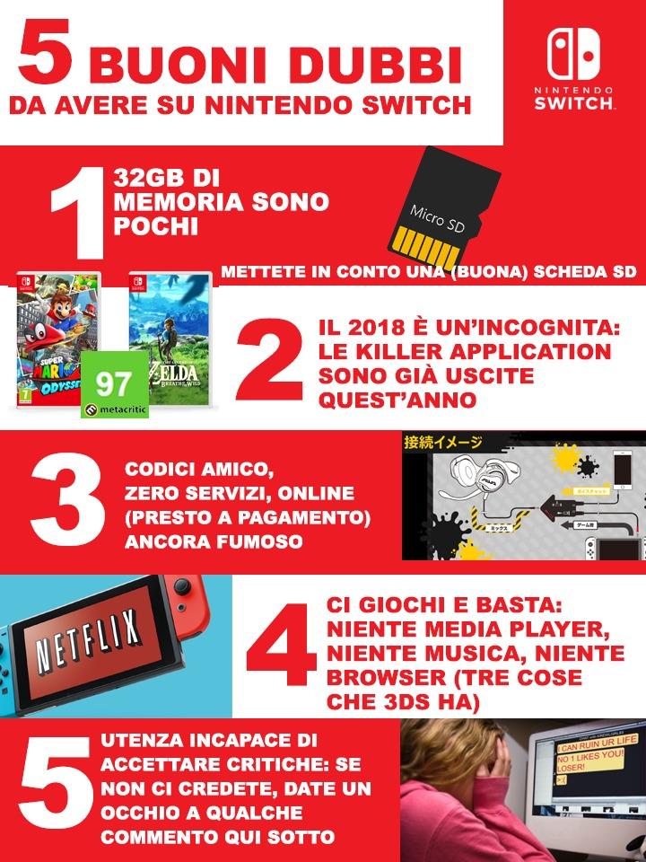 infografica switch