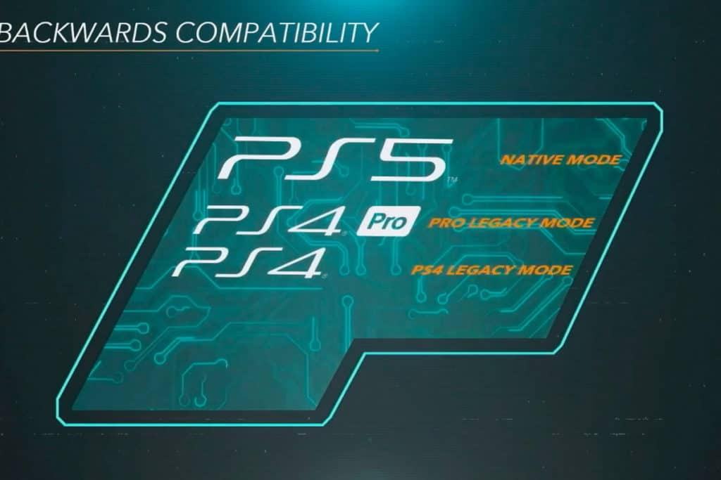 PS5 retrocompatibile digitale