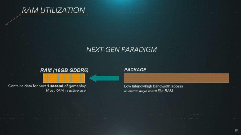 PS5 architettura RAM