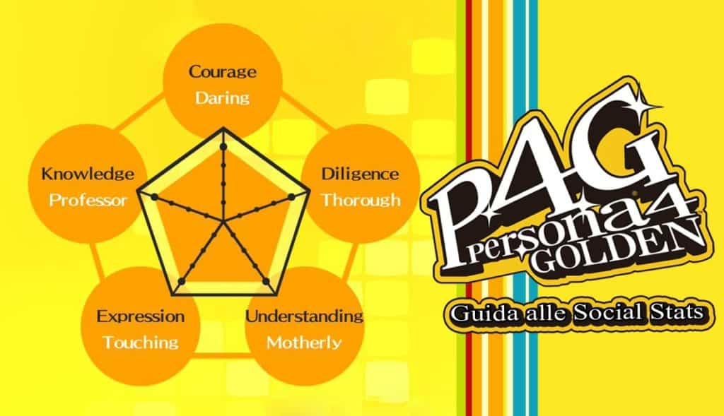 Le 5 Social Stats di Persona 4 Golden