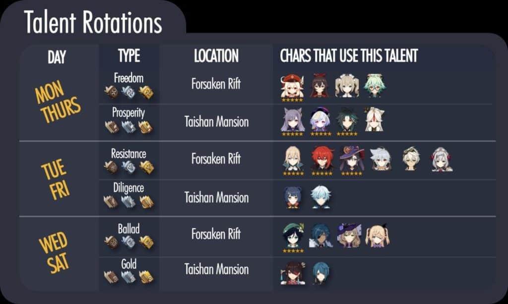 I manuali necessari per tutti i personaggi