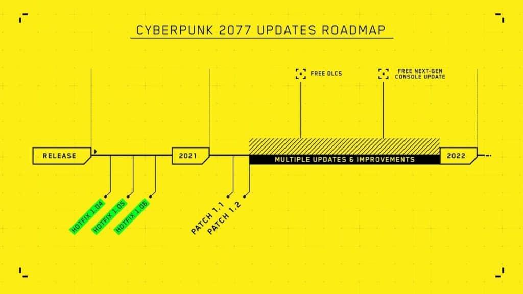 cyberpunk 2077 roadmap degli update