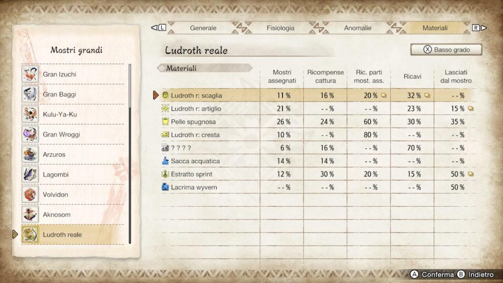 Materiali di basso grado del Ludroth reale
