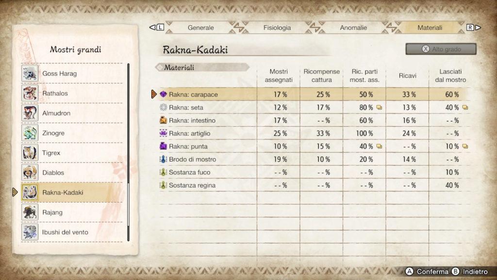Materiali della Rakna-Kadaki