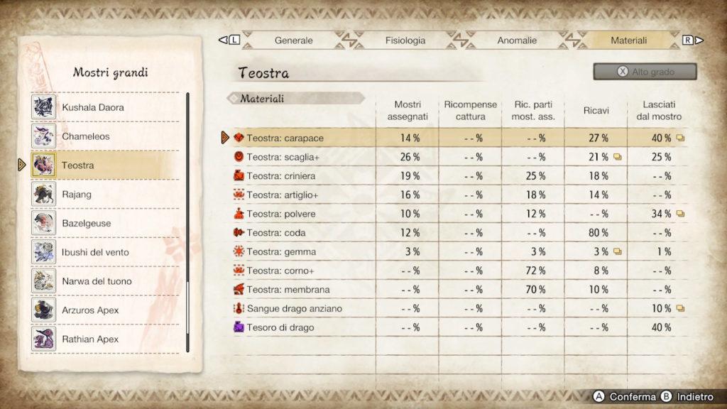 I materiali ottenibili dal Teostra