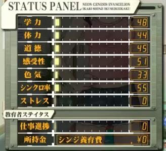 Varie statistiche presenti nel gioco.